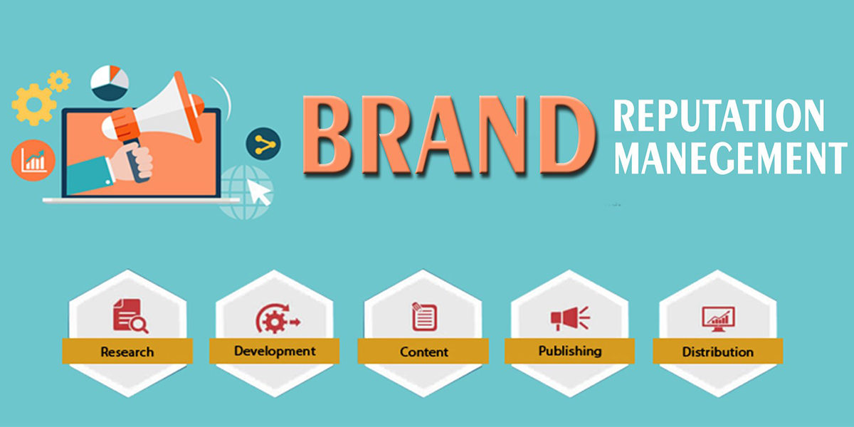 brand reputation menegement